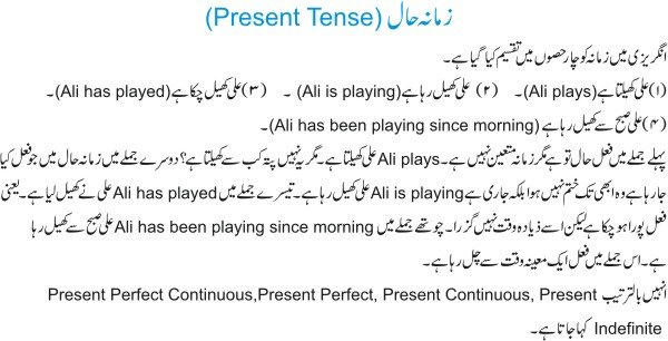 Present Tense 01